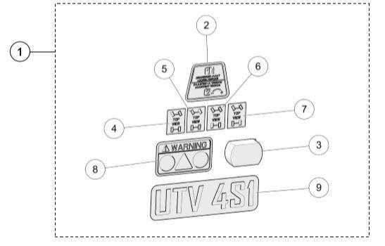 2020 UTV 4S1 UTV Decals